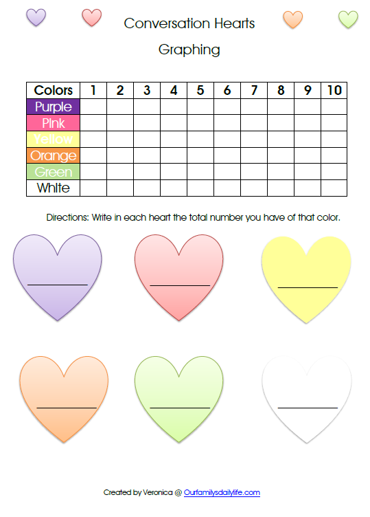 conversation hearts graph